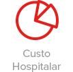 Custo Hospitalar