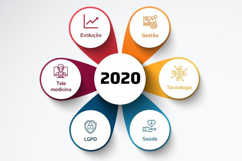 Adeus a 2020, o ano que revolucionou a saúde